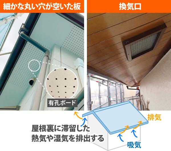 屋根裏換気の役割