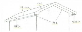288f35ece4c2fcb63241c99693899055-columns2